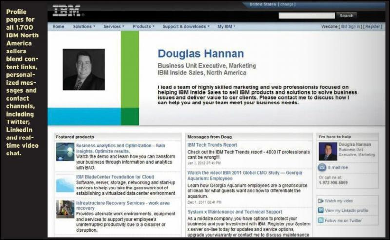 IBM Profiles - click to view larger