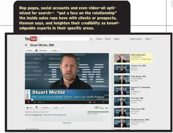 IBM YouTube Page - click to view larger