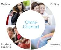 mobile marketing omnichannel customer