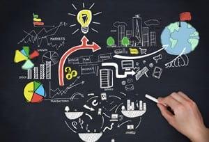 idea-agency-change-marketing-technology-300