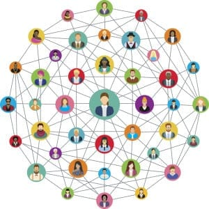Social network sphere